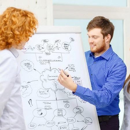 Менеджмент и маркетинг